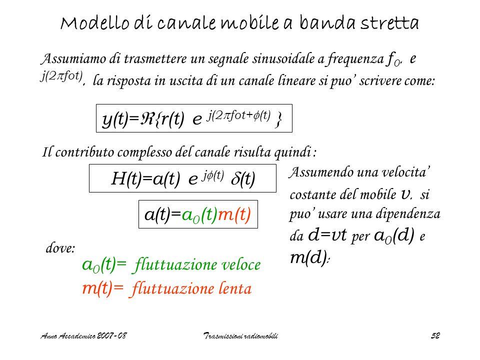 Modello di canale mobile a banda stretta