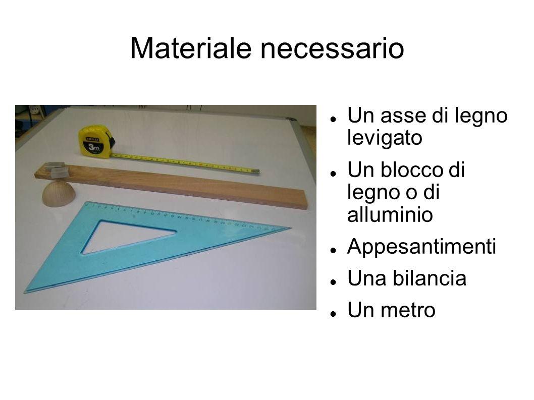 Materiale necessario Un asse di legno levigato