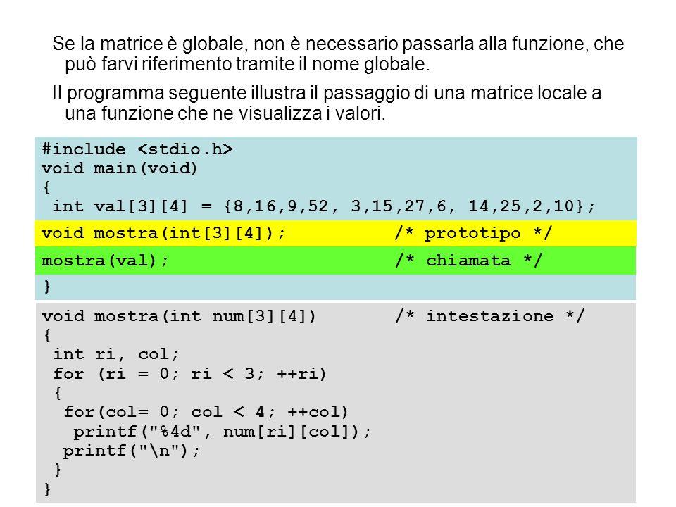 Se la matrice è globale, non è necessario passarla alla funzione, che può farvi riferimento tramite il nome globale.