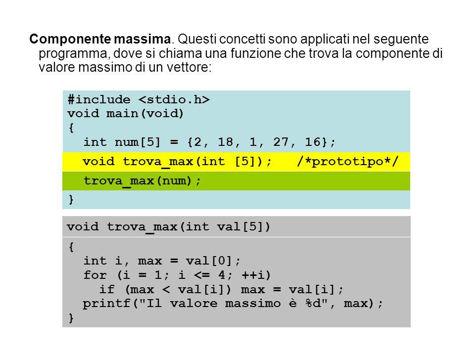 Componente massima. Questi concetti sono applicati nel seguente programma, dove si chiama una funzione che trova la componente di valore massimo di un vettore: