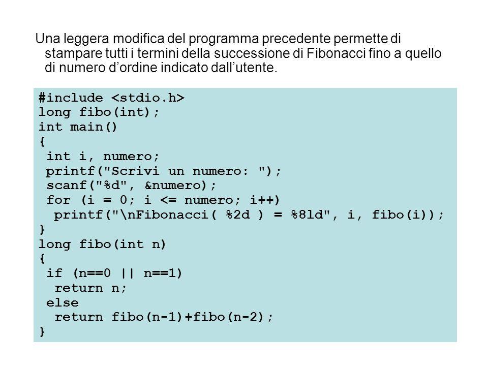 Una leggera modifica del programma precedente permette di stampare tutti i termini della successione di Fibonacci fino a quello di numero d'ordine indicato dall'utente.