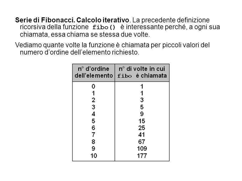 Serie di Fibonacci. Calcolo iterativo