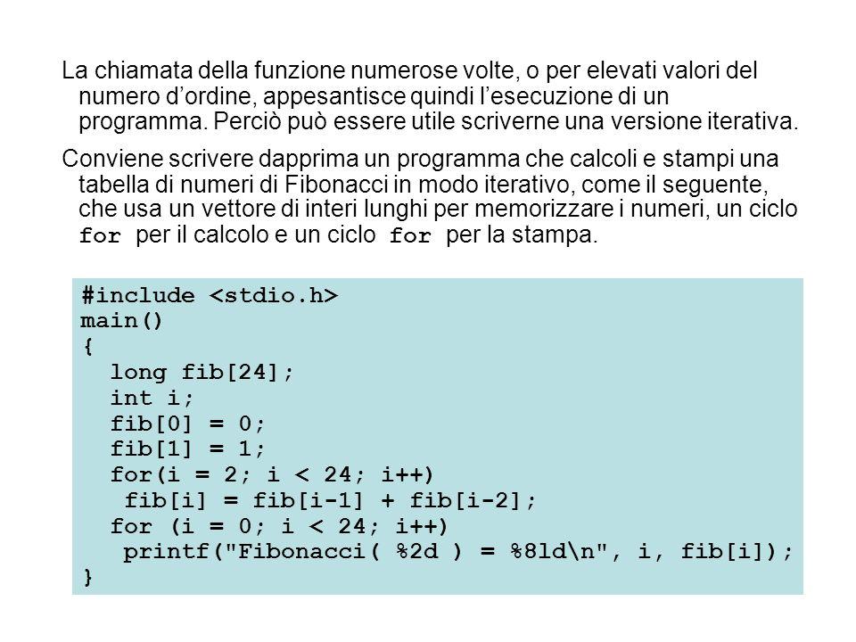 La chiamata della funzione numerose volte, o per elevati valori del numero d'ordine, appesantisce quindi l'esecuzione di un programma. Perciò può essere utile scriverne una versione iterativa.