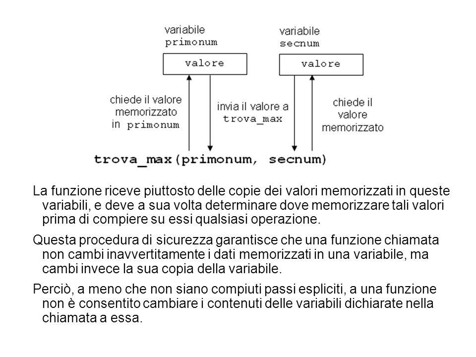 La funzione riceve piuttosto delle copie dei valori memorizzati in queste variabili, e deve a sua volta determinare dove memorizzare tali valori prima di compiere su essi qualsiasi operazione.