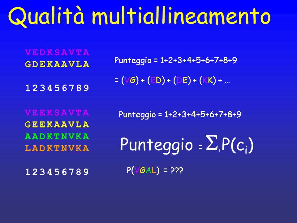 Qualità multiallineamento