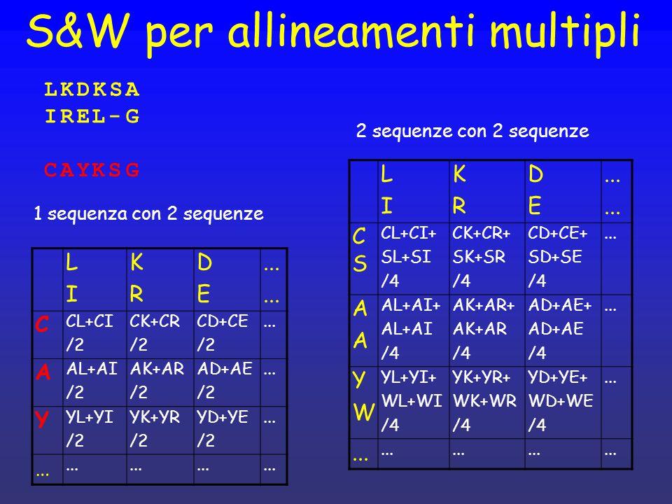 S&W per allineamenti multipli