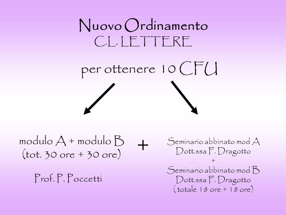 + Nuovo Ordinamento per ottenere 10 CFU C.L. LETTERE