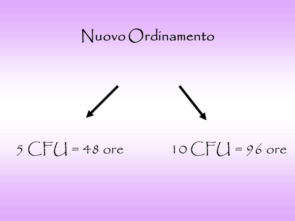 Nuovo Ordinamento 5 CFU = 48 ore 10 CFU = 96 ore