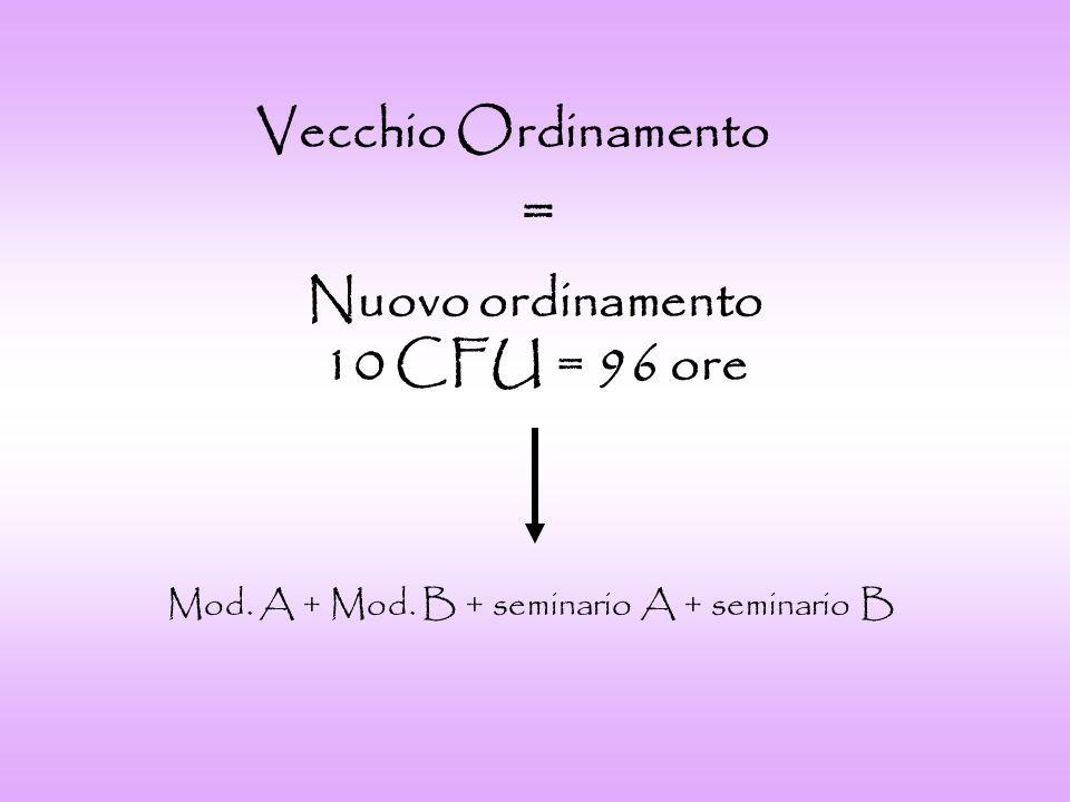 = Vecchio Ordinamento Nuovo ordinamento 10 CFU = 96 ore