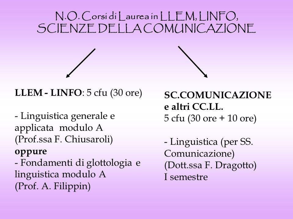 N.O. Corsi di Laurea in LLEM, LINFO, SCIENZE DELLA COMUNICAZIONE