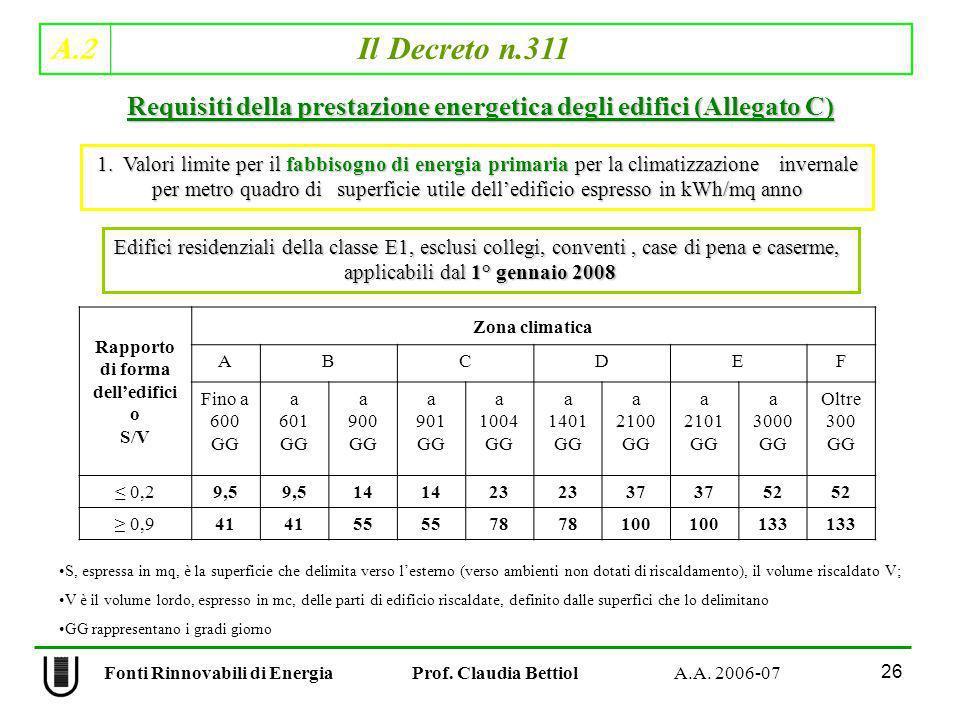 Requisiti della prestazione energetica degli edifici (Allegato C)