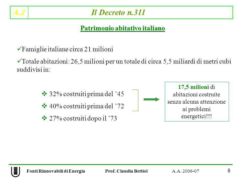 Patrimonio abitativo italiano