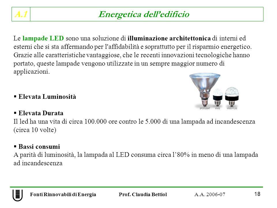 Le lampade LED sono una soluzione di illuminazione architettonica di interni ed esterni che si sta affermando per l affidabilità e soprattutto per il risparmio energetico.