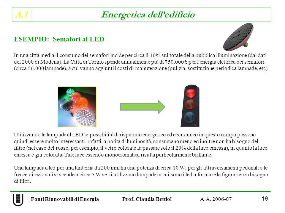 ESEMPIO: Semafori al LED