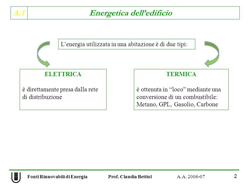 L'energia utilizzata in una abitazione è di due tipi: