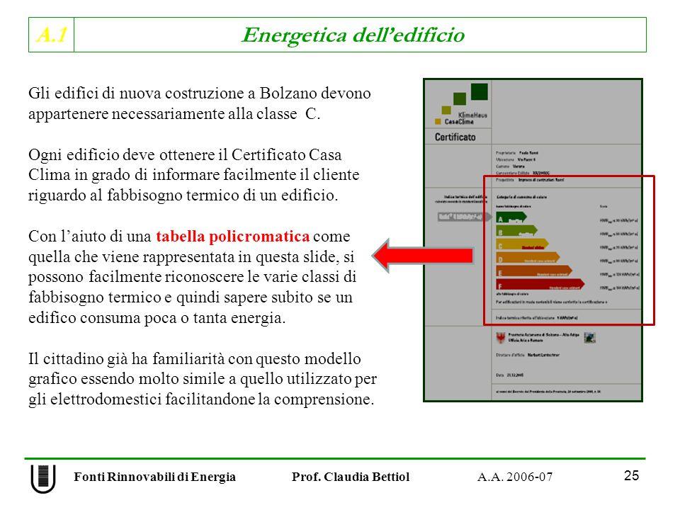 Gli edifici di nuova costruzione a Bolzano devono appartenere necessariamente alla classe C.