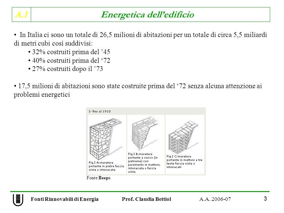 In Italia ci sono un totale di 26,5 milioni di abitazioni per un totale di circa 5,5 miliardi di metri cubi così suddivisi: