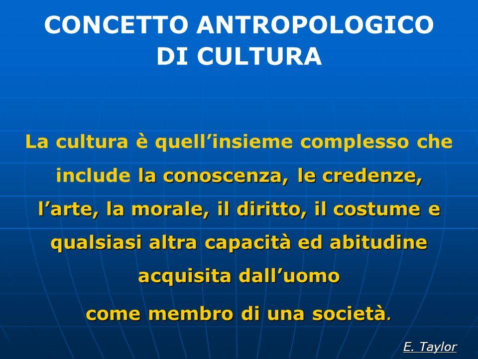 CONCETTO ANTROPOLOGICO
