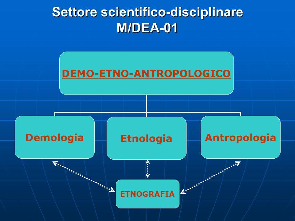 Settore scientifico-disciplinare M/DEA-01