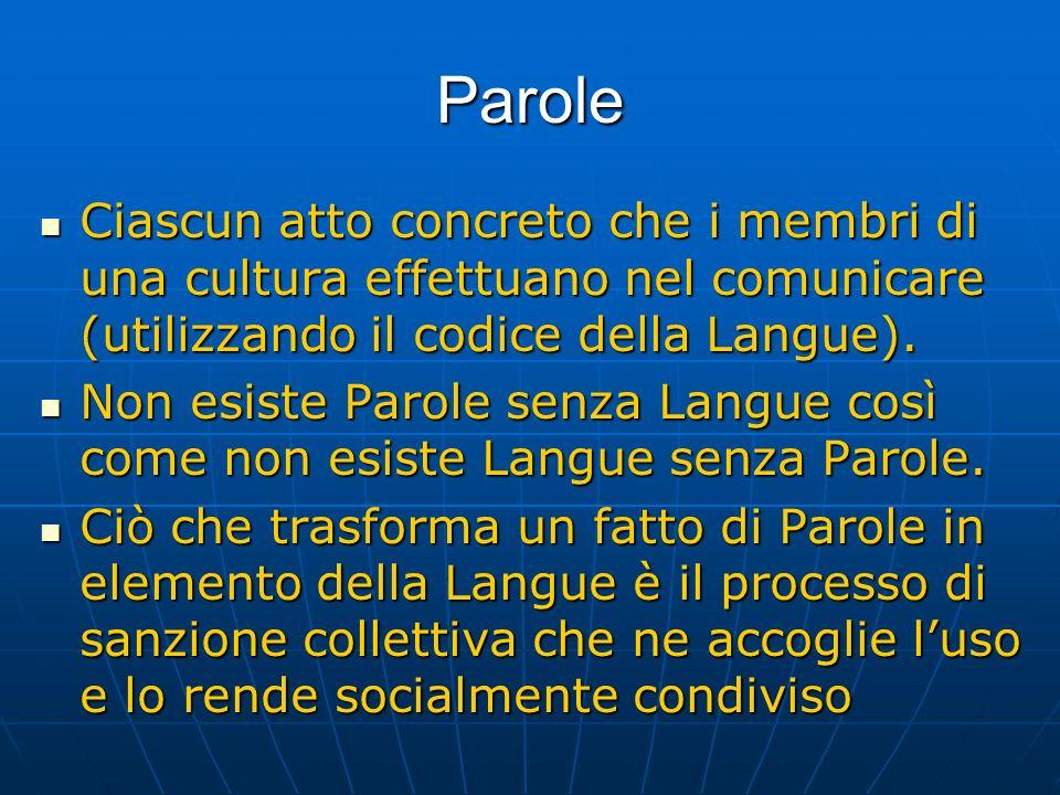 Parole Ciascun atto concreto che i membri di una cultura effettuano nel comunicare (utilizzando il codice della Langue).