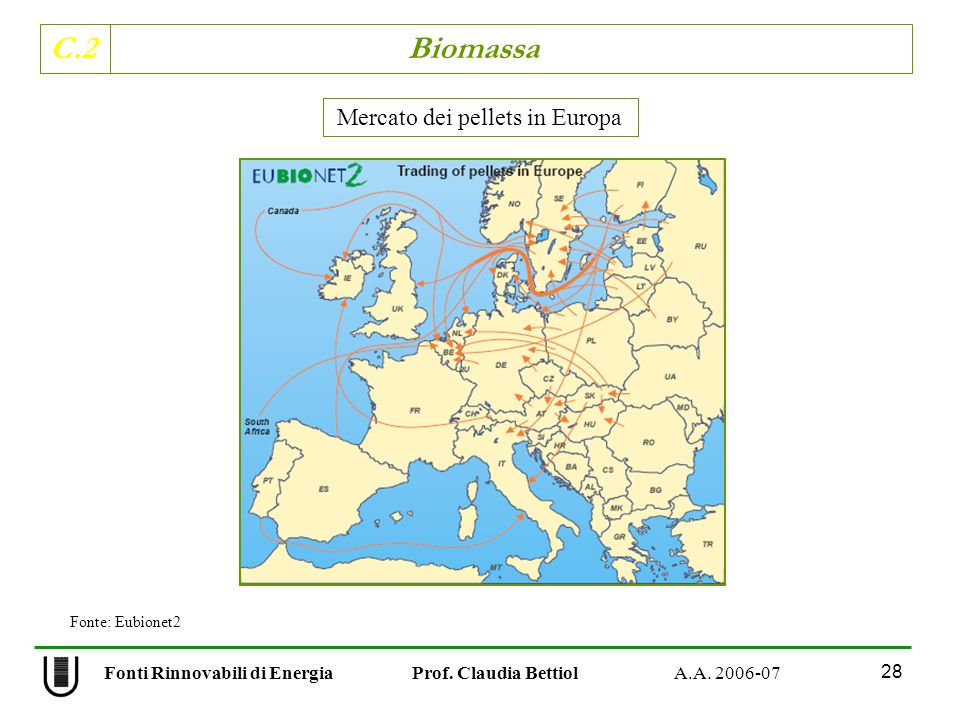 Mercato dei pellets in Europa
