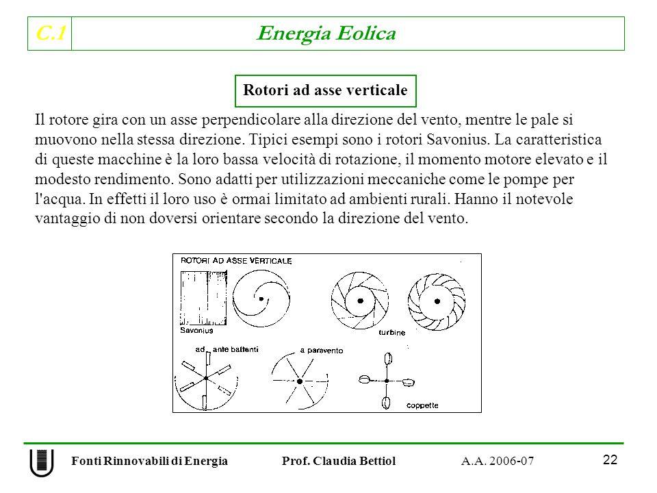 Rotori ad asse verticale