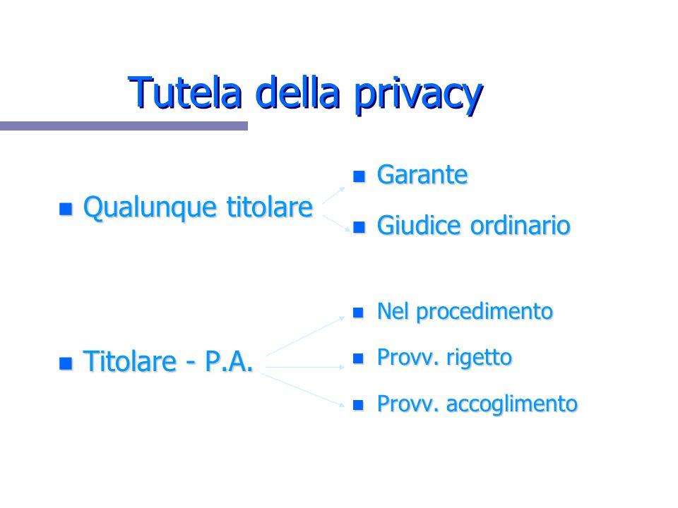 Tutela della privacy Qualunque titolare Titolare - P.A. Garante