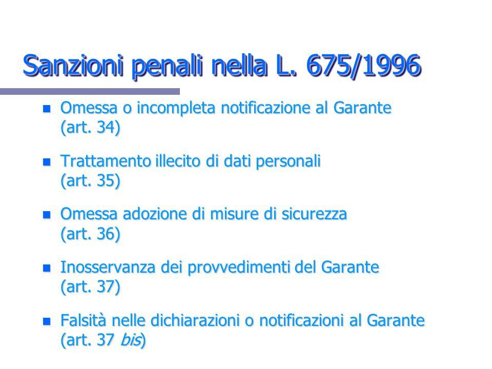 Sanzioni penali nella L. 675/1996