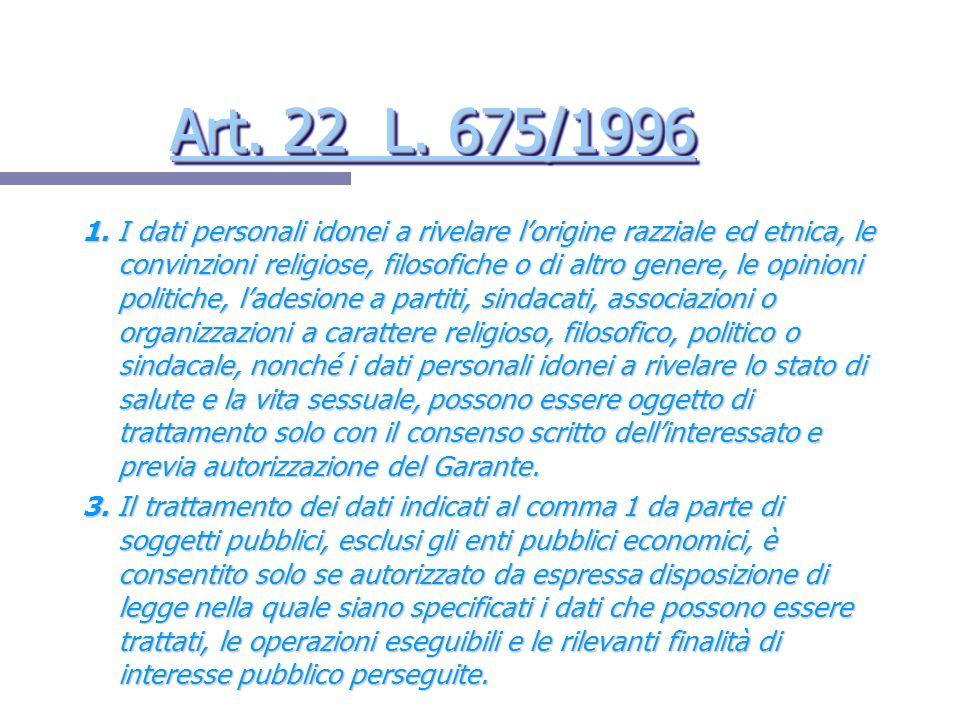 Art. 22 L. 675/1996