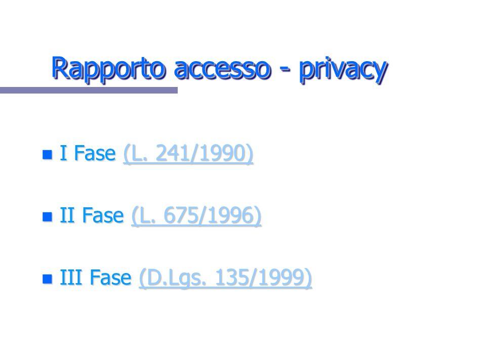 Rapporto accesso - privacy