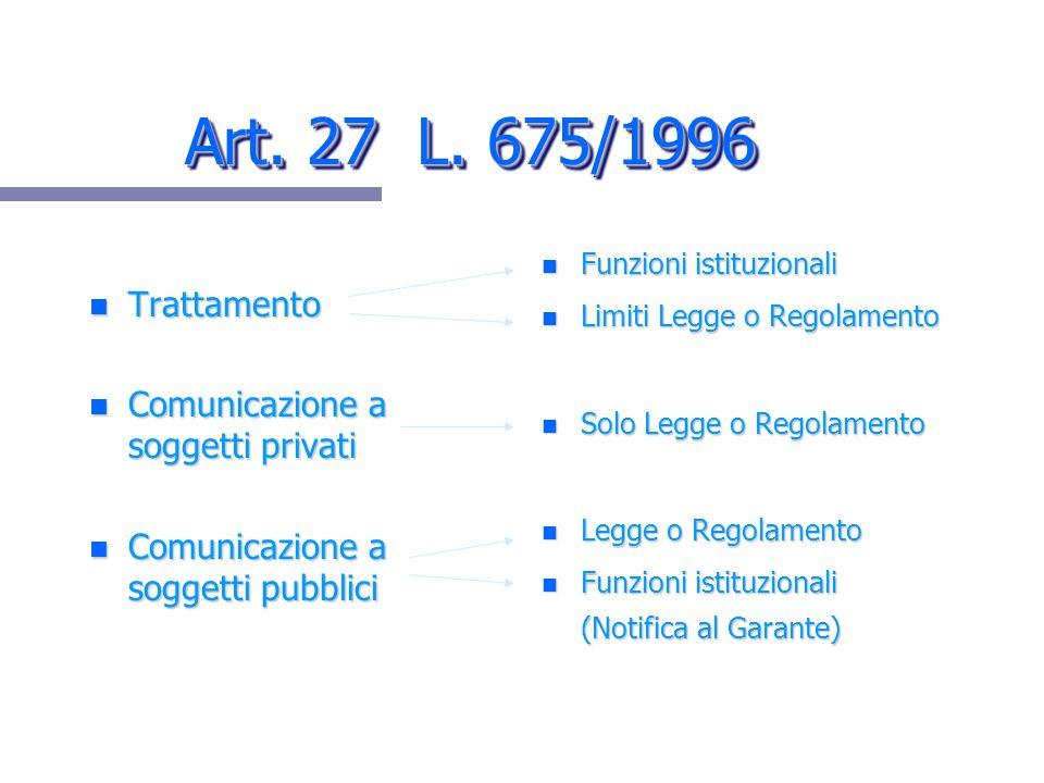 Art. 27 L. 675/1996 Trattamento Comunicazione a soggetti privati