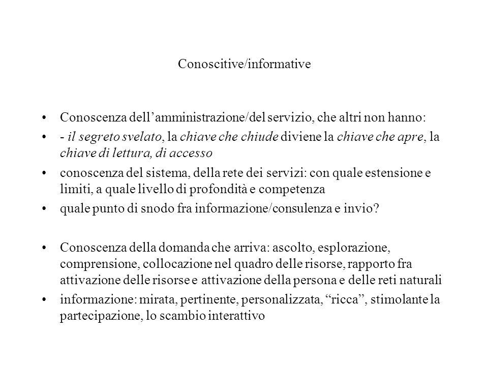 Conoscitive/informative