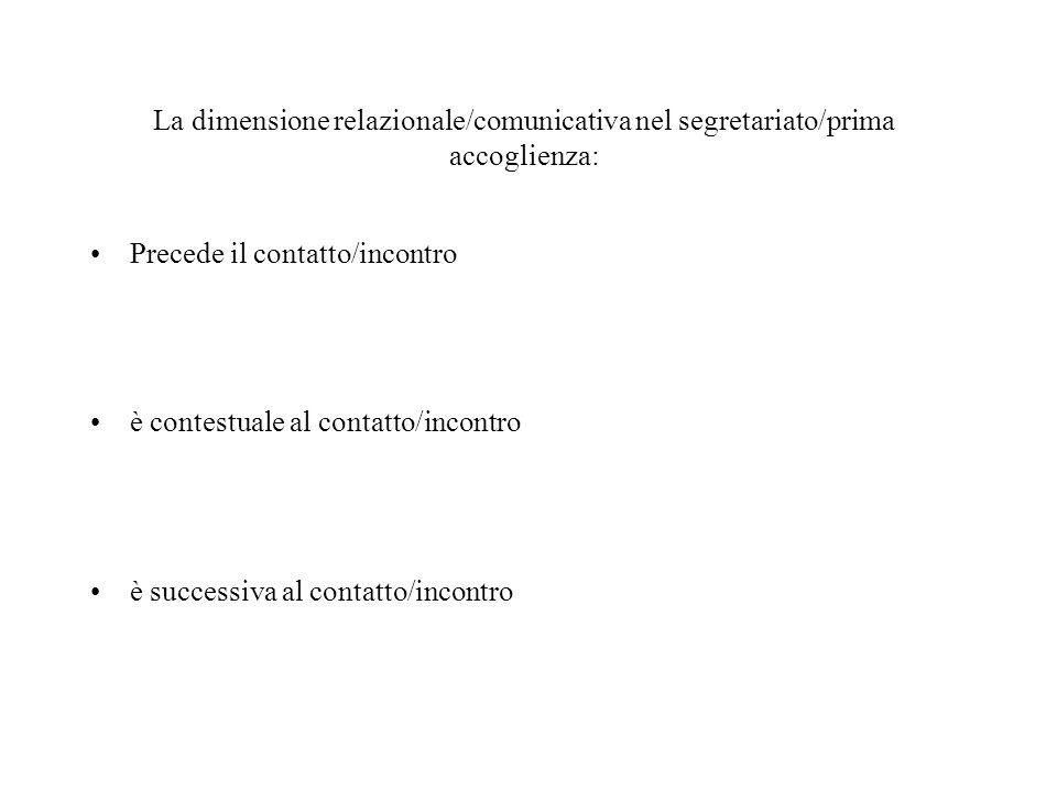 La dimensione relazionale/comunicativa nel segretariato/prima accoglienza: