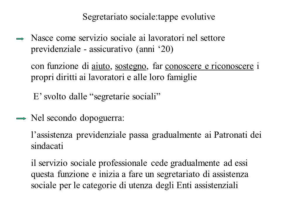Segretariato sociale:tappe evolutive