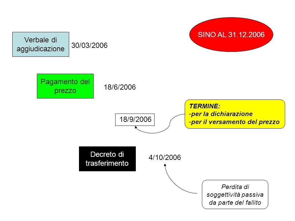 Verbale di aggiudicazione 30/03/2006
