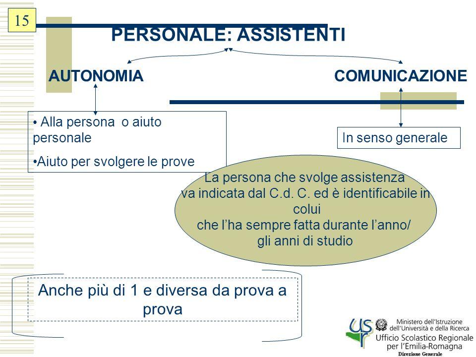 PERSONALE: ASSISTENTI
