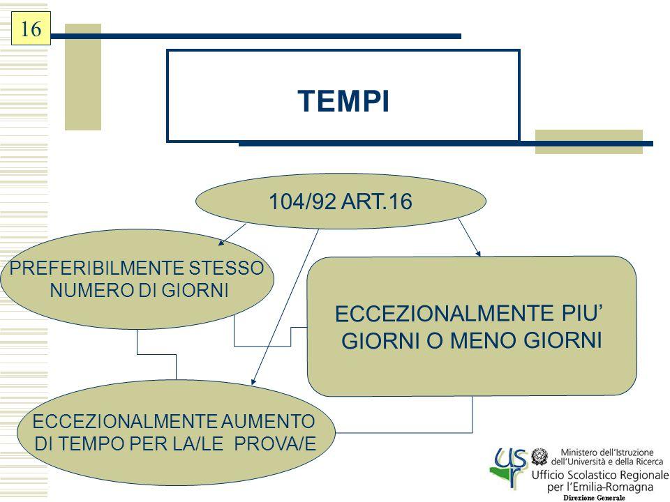 TEMPI 16 104/92 ART.16 ECCEZIONALMENTE PIU' GIORNI O MENO GIORNI