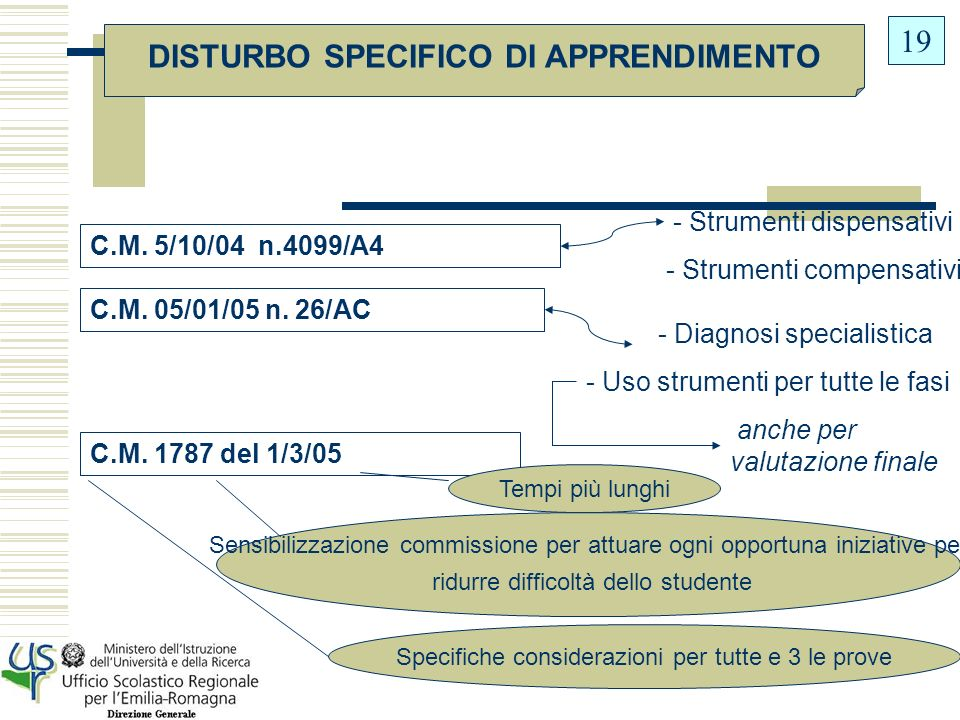 DISTURBO SPECIFICO DI APPRENDIMENTO