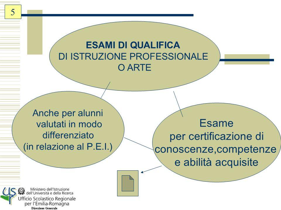 conoscenze,competenze e abilità acquisite