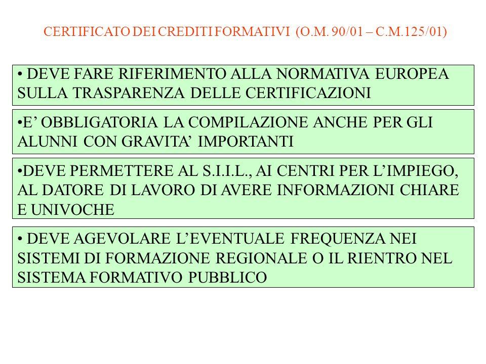 CERTIFICATO DEI CREDITI FORMATIVI (O.M. 90/01 – C.M.125/01)