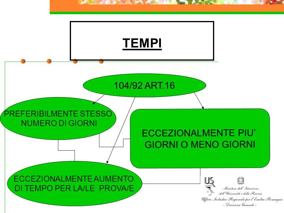 TEMPI 104/92 ART.16 ECCEZIONALMENTE PIU' GIORNI O MENO GIORNI
