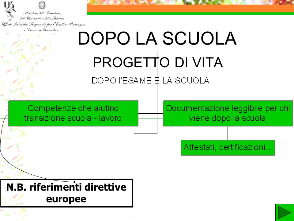 N.B. riferimenti direttive europee