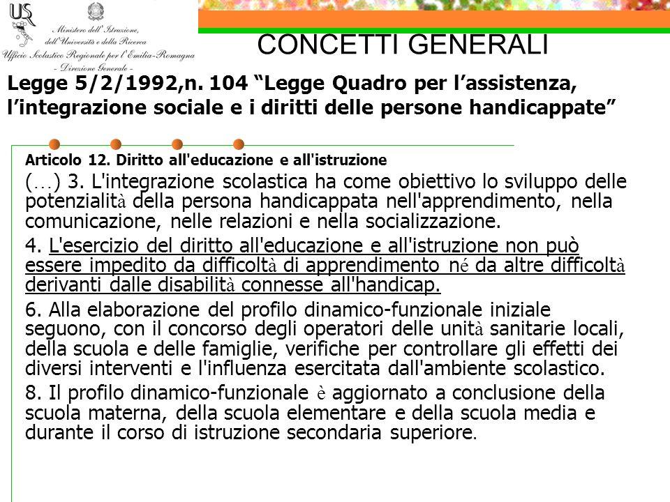 CONCETTI GENERALI Legge 5/2/1992,n. 104 Legge Quadro per l'assistenza, l'integrazione sociale e i diritti delle persone handicappate
