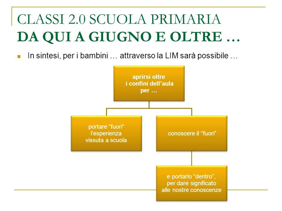 CLASSI 2.0 SCUOLA PRIMARIA DA QUI A GIUGNO E OLTRE …