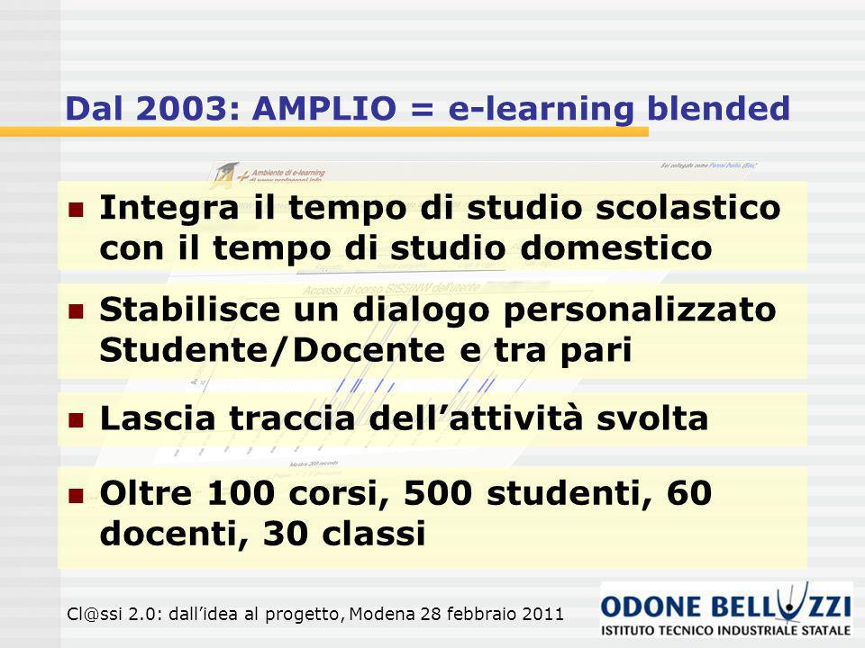 Dal 2003: AMPLIO = e-learning blended