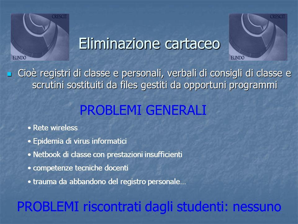 Eliminazione cartaceo
