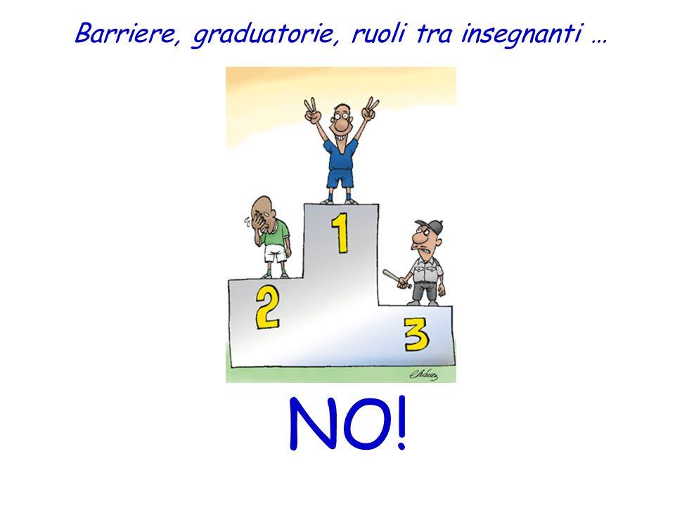 Barriere, graduatorie, ruoli tra insegnanti …