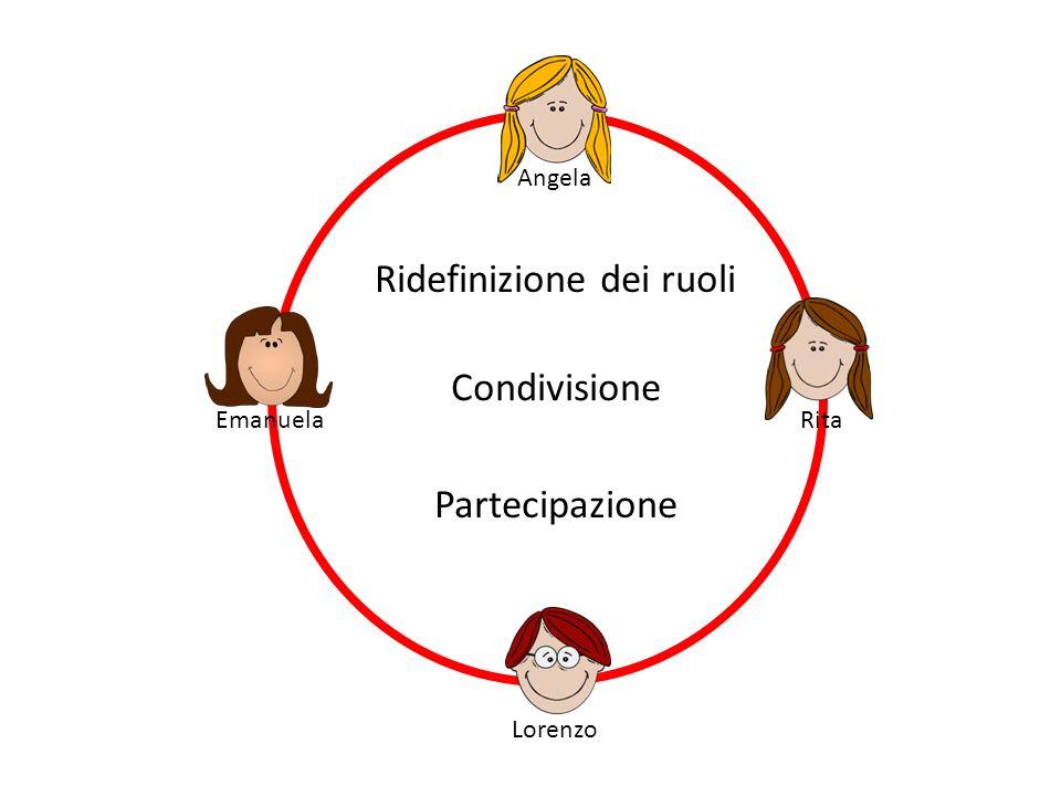 Ridefinizione dei ruoli