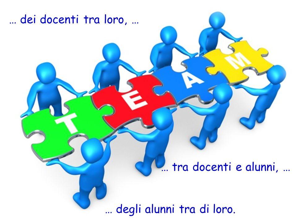 … dei docenti tra loro, … … tra docenti e alunni, … … degli alunni tra di loro.