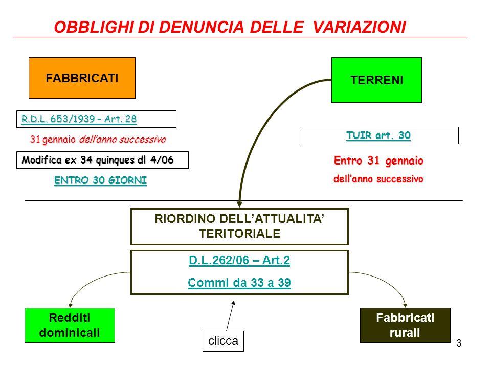 OBBLIGHI DI DENUNCIA DELLE VARIAZIONI